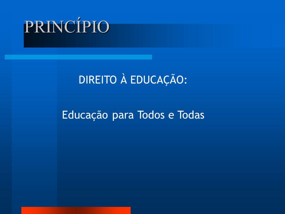 PRINCÍPIO DIREITO À EDUCAÇÃO: Educação para Todos e Todas