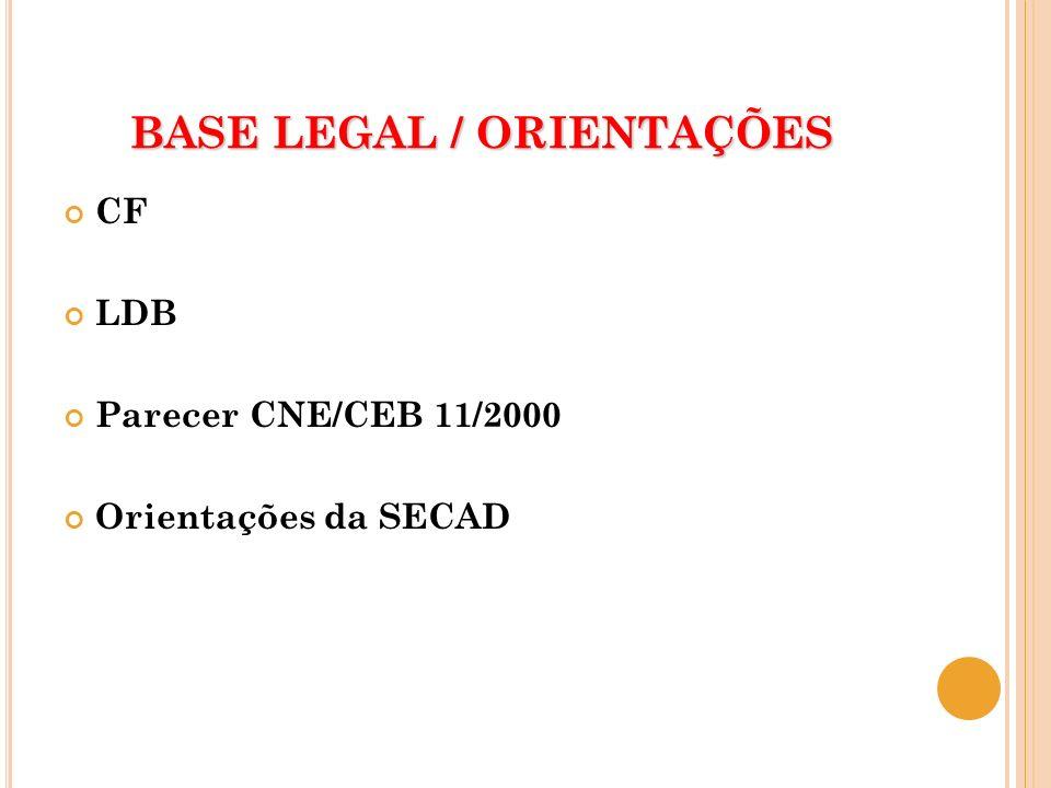 BASE LEGAL / ORIENTAÇÕES CF LDB Parecer CNE/CEB 11/2000 Orientações da SECAD