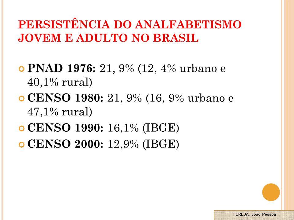 PERSISTÊNCIA DO ANALFABETISMO JOVEM E ADULTO NO BRASIL PNAD 1976: 21, 9% (12, 4% urbano e 40,1% rural) CENSO 1980: 21, 9% (16, 9% urbano e 47,1% rural) CENSO 1990: 16,1% (IBGE) CENSO 2000: 12,9% (IBGE) I EREJA, João Pessoa Novembro de 2010