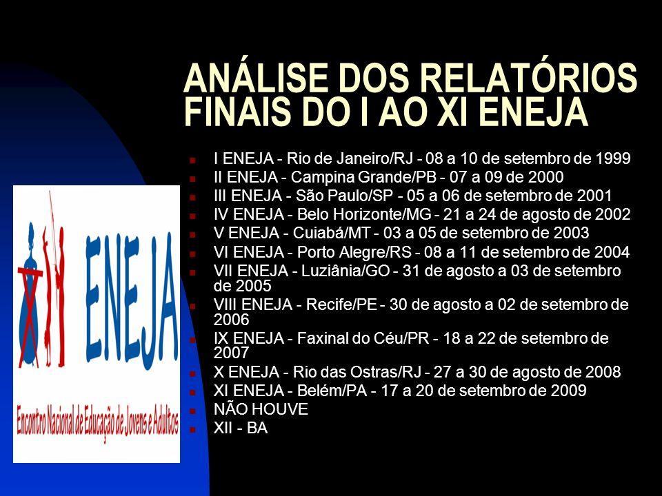 ANÁLISE DOS RELATÓRIOS FINAIS DO I AO XI ENEJA I ENEJA - Rio de Janeiro/RJ - 08 a 10 de setembro de 1999 II ENEJA - Campina Grande/PB - 07 a 09 de 200