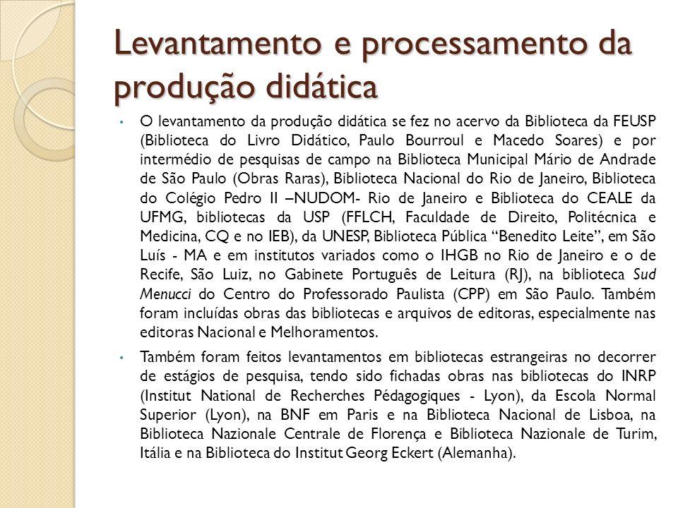 Levantamento e processamento da produção didática O levantamento da produção didática se fez no acervo da Biblioteca da FEUSP (Biblioteca do Livro Did