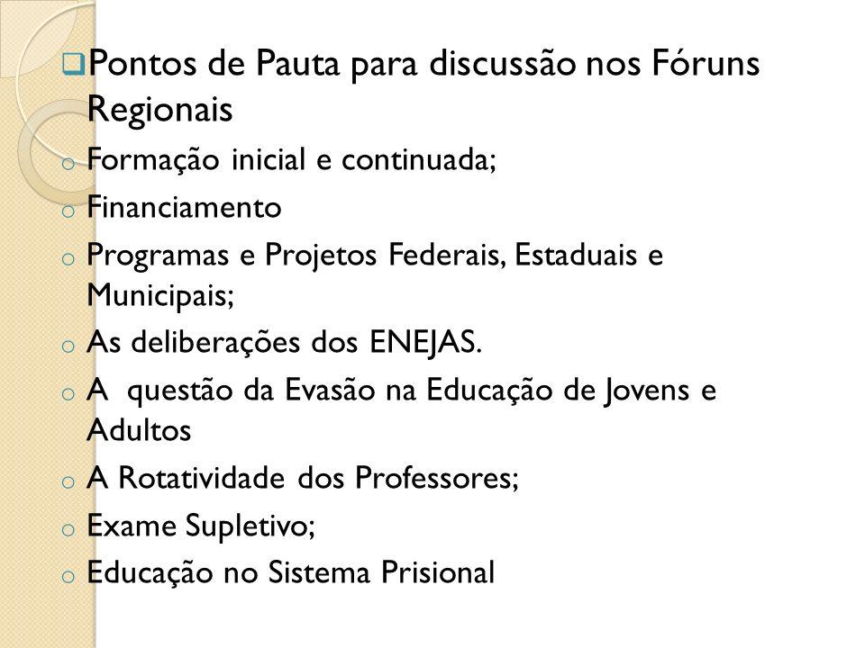 Pontos de Pauta para discussão nos Fóruns Regionais o Formação inicial e continuada; o Financiamento o Programas e Projetos Federais, Estaduais e Muni