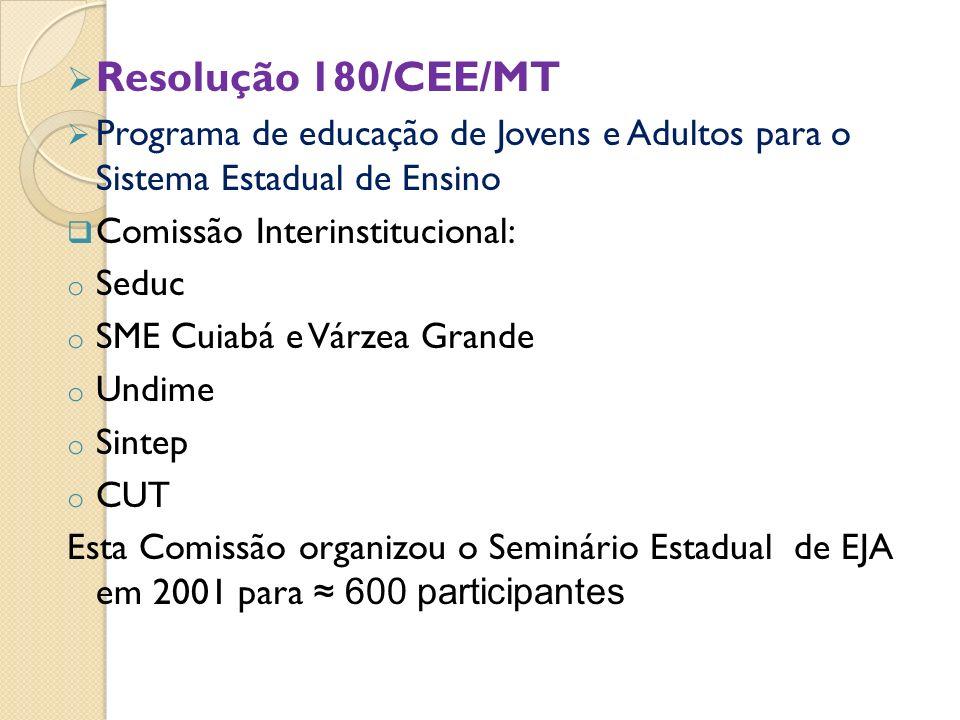 Resolução 180/CEE/MT Programa de educação de Jovens e Adultos para o Sistema Estadual de Ensino Comissão Interinstitucional: o Seduc o SME Cuiabá e Vá