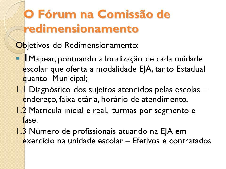 O Fórum na Comissão de redimensionamento Objetivos do Redimensionamento: 1 Mapear, pontuando a localização de cada unidade escolar que oferta a modali