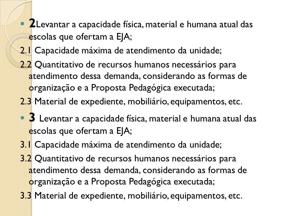 2 Levantar a capacidade física, material e humana atual das escolas que ofertam a EJA; 2.1 Capacidade máxima de atendimento da unidade; 2.2 Quantitati