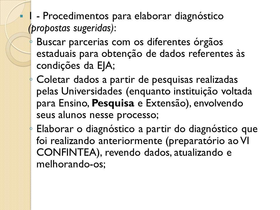 1 - Procedimentos para elaborar diagnóstico (propostas sugeridas): Buscar parcerias com os diferentes órgãos estaduais para obtenção de dados referent