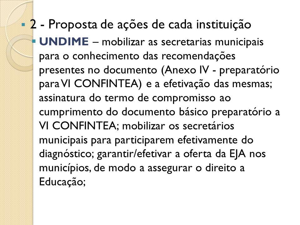 2 - Proposta de ações de cada instituição UNDIME – mobilizar as secretarias municipais para o conhecimento das recomendações presentes no documento (A