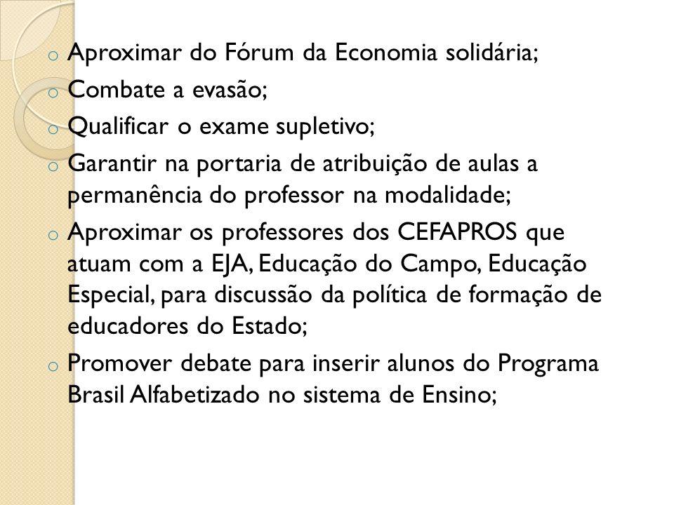 o Aproximar do Fórum da Economia solidária; o Combate a evasão; o Qualificar o exame supletivo; o Garantir na portaria de atribuição de aulas a perman