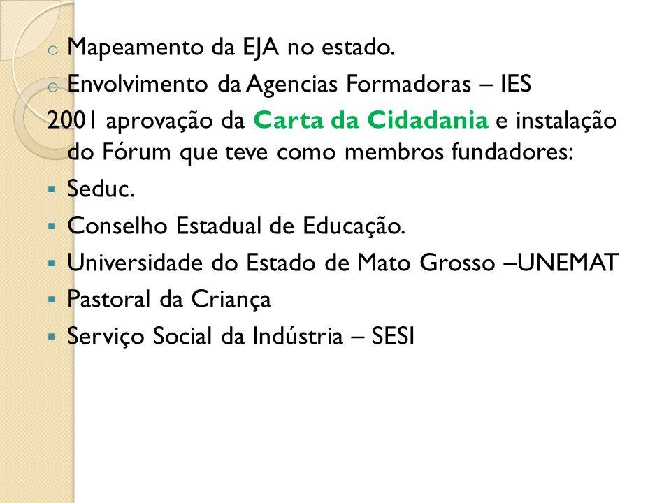 O Fórum EJA MT no Cenário Nacional O Fórum EJA Mato Grosso tem hoje um nome muito bem conceituado frente aos outros fóruns do pais devido aos trabalhos prestados para a EJA a nível estadual e nacional.