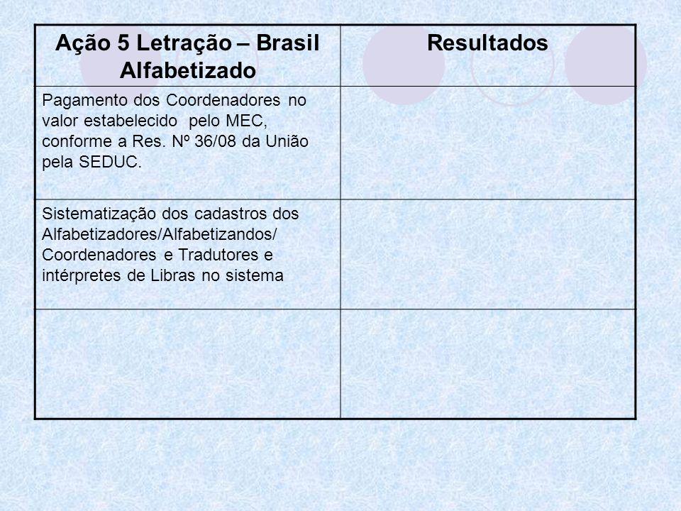 Ação 5 Letração – Brasil Alfabetizado Resultados Pagamento dos Coordenadores no valor estabelecido pelo MEC, conforme a Res. Nº 36/08 da União pela SE