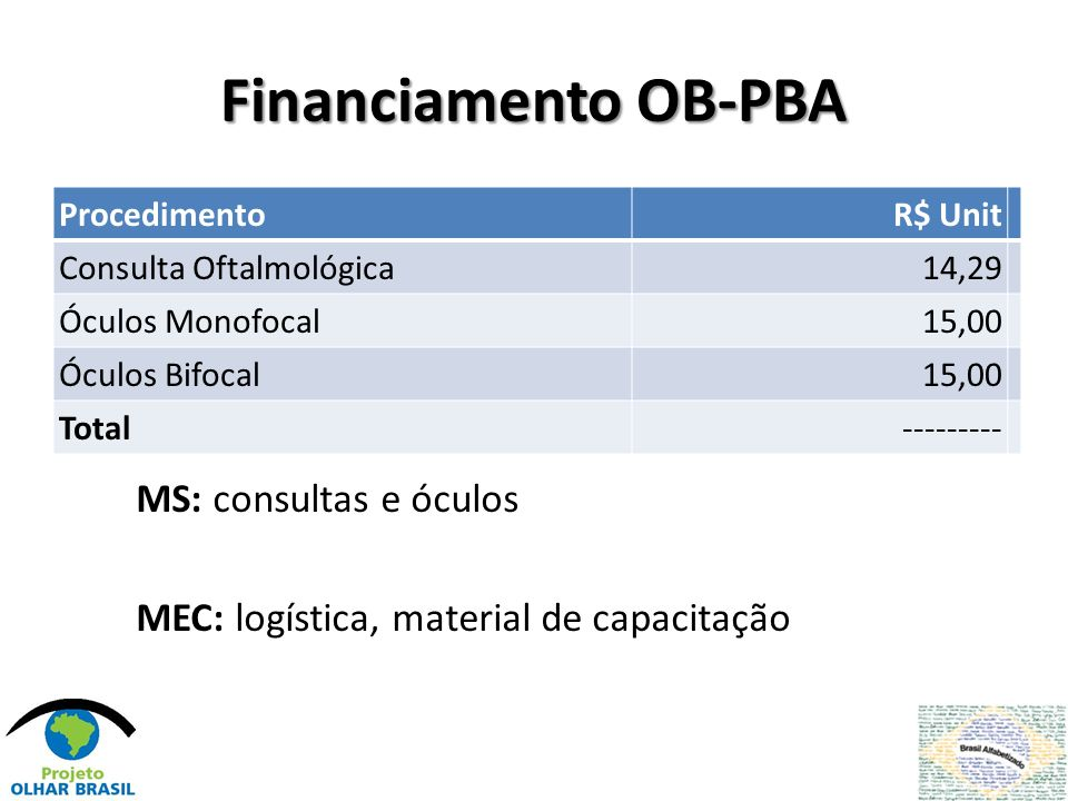 Financiamento OB-PBA ProcedimentoR$ Unit Consulta Oftalmológica14,29 Óculos Monofocal15,00 Óculos Bifocal15,00 Total--------- MS: consultas e óculos M