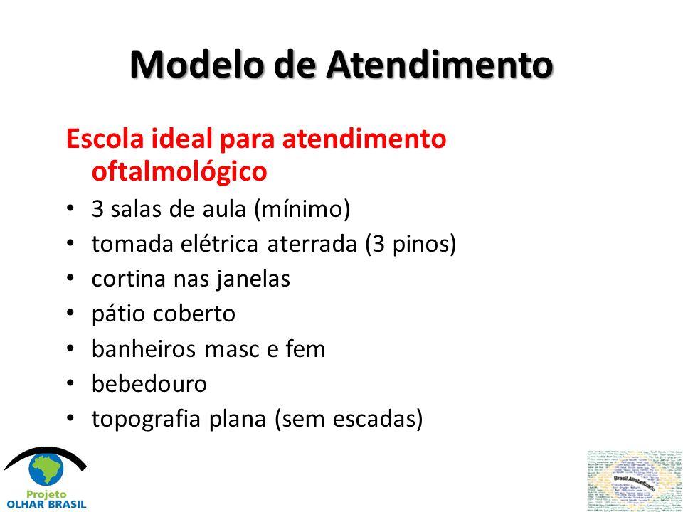 Modelo de Atendimento Escola ideal para atendimento oftalmológico 3 salas de aula (mínimo) tomada elétrica aterrada (3 pinos) cortina nas janelas páti