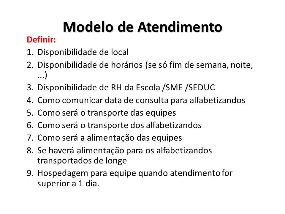 Modelo de Atendimento Definir: 1.Disponibilidade de local 2.Disponibilidade de horários (se só fim de semana, noite,...) 3.Disponibilidade de RH da Es