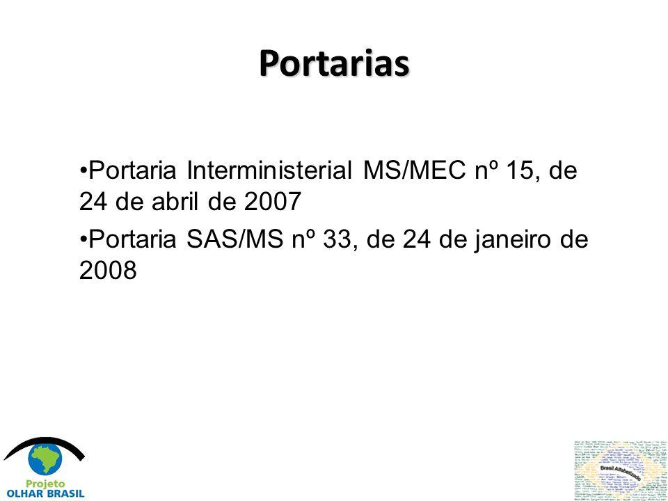 Portarias Portaria Interministerial MS/MEC nº 15, de 24 de abril de 2007 Portaria SAS/MS nº 33, de 24 de janeiro de 2008