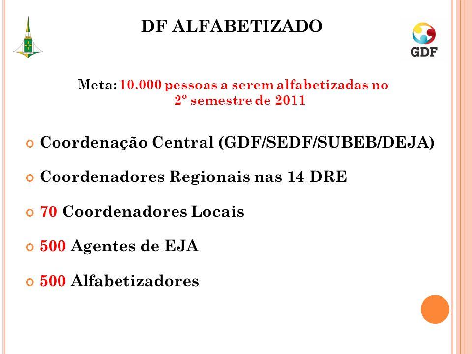 Meta: 10.000 pessoas a serem alfabetizadas no 2º semestre de 2011 Coordenação Central (GDF/SEDF/SUBEB/DEJA) Coordenadores Regionais nas 14 DRE 70 Coor