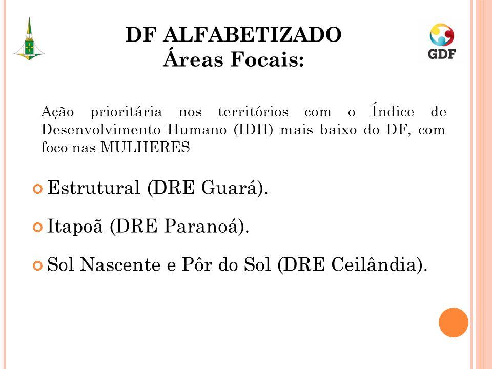 Ação prioritária nos territórios com o Índice de Desenvolvimento Humano (IDH) mais baixo do DF, com foco nas MULHERES Estrutural (DRE Guará). Itapoã (
