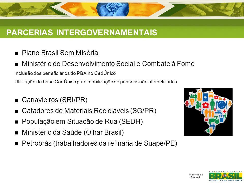 PARCERIAS INTERGOVERNAMENTAIS Plano Brasil Sem Miséria Ministério do Desenvolvimento Social e Combate à Fome Inclusão dos beneficiários do PBA no CadÚ