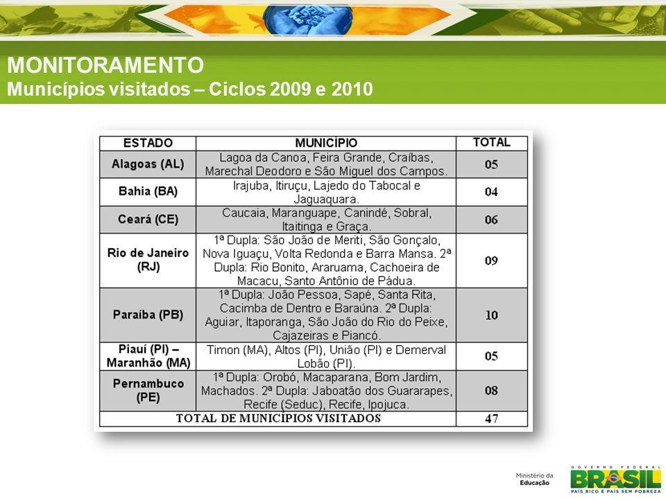 MONITORAMENTO Municípios visitados – Ciclos 2009 e 2010