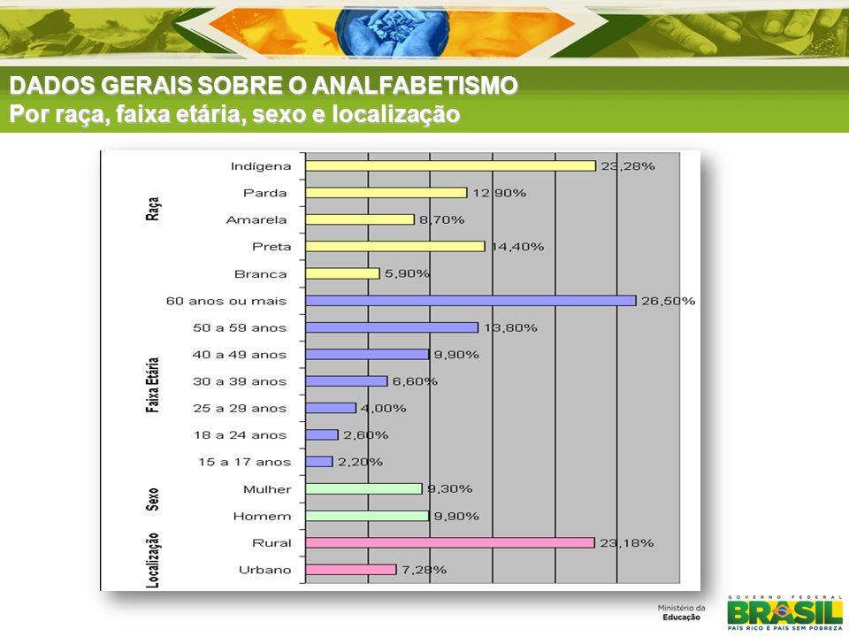 TOTAIS - Valor de apoio (TD) e Bolsas Fonte: SIGEF em 31/01/2012.