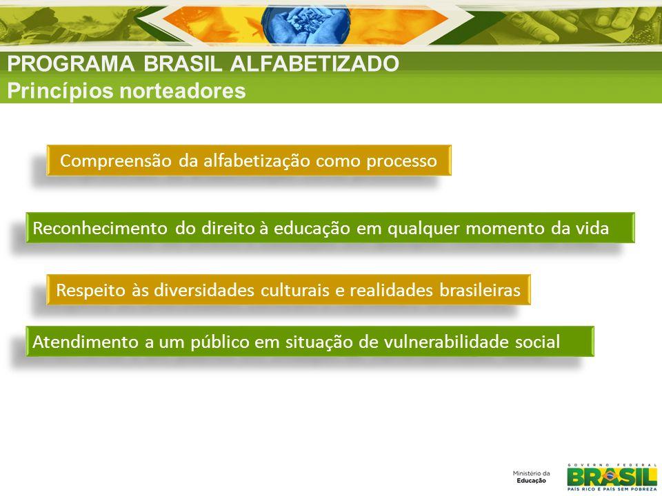 PROGRAMA BRASIL ALFABETIZADO Princípios norteadores Respeito às diversidades culturais e realidades brasileiras Atendimento a um público em situação d