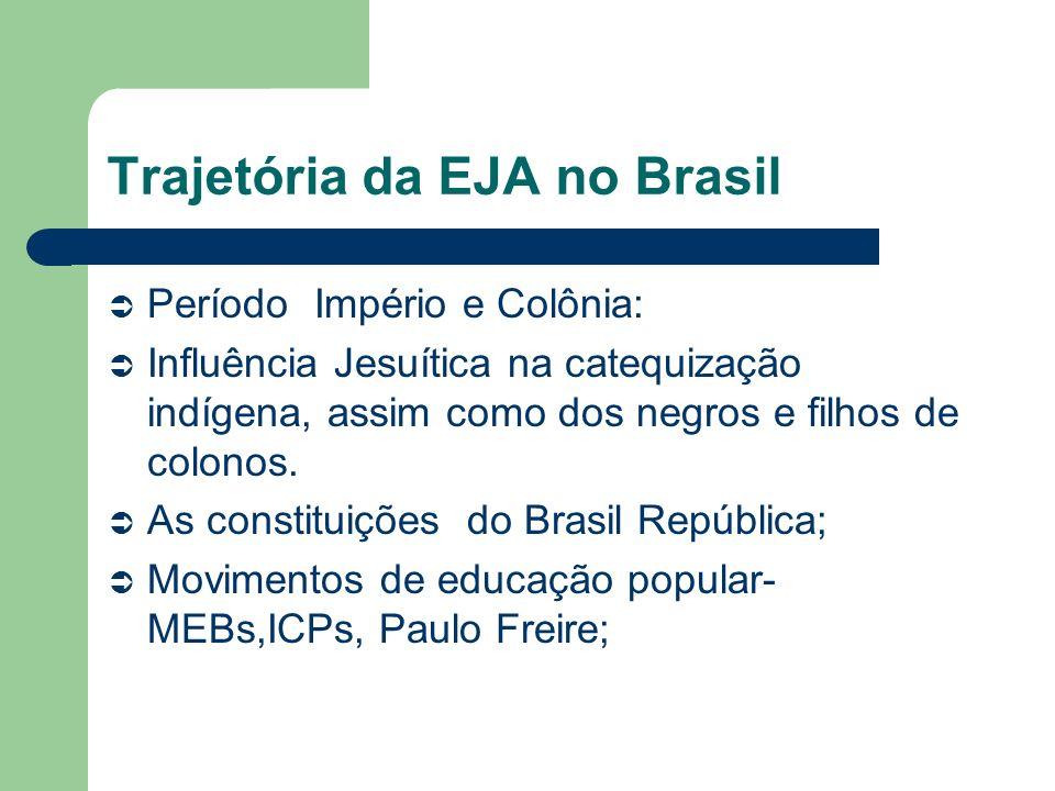Trajetória da EJA no Brasil Período Império e Colônia: Influência Jesuítica na catequização indígena, assim como dos negros e filhos de colonos. As co
