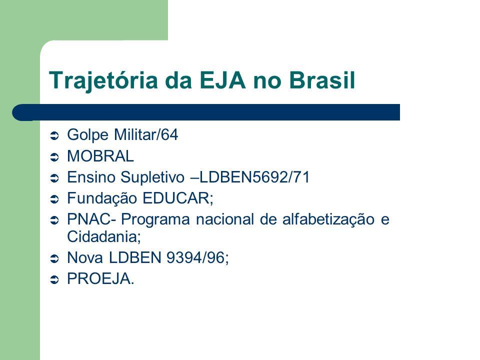 Trajetória da EJA no Brasil Golpe Militar/64 MOBRAL Ensino Supletivo –LDBEN5692/71 Fundação EDUCAR; PNAC- Programa nacional de alfabetização e Cidadan