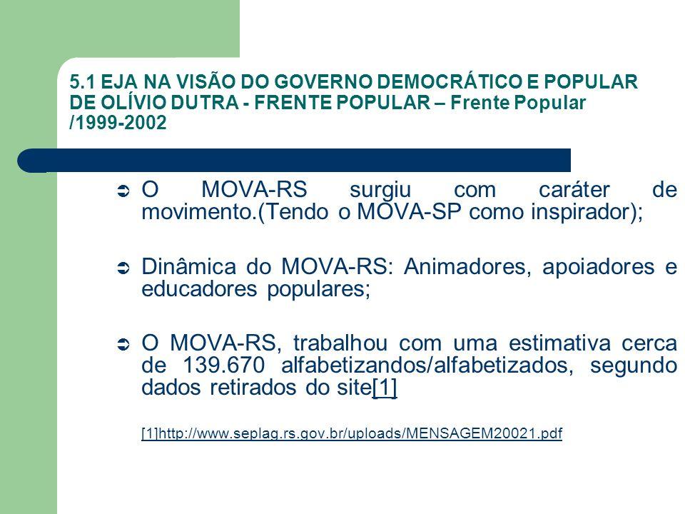 5.1 EJA NA VISÃO DO GOVERNO DEMOCRÁTICO E POPULAR DE OLÍVIO DUTRA - FRENTE POPULAR – Frente Popular /1999-2002 O MOVA-RS surgiu com caráter de movimen