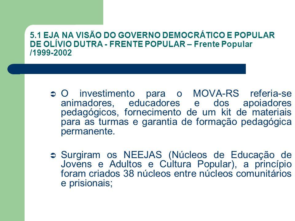 5.1 EJA NA VISÃO DO GOVERNO DEMOCRÁTICO E POPULAR DE OLÍVIO DUTRA - FRENTE POPULAR – Frente Popular /1999-2002 O investimento para o MOVA-RS referia-s