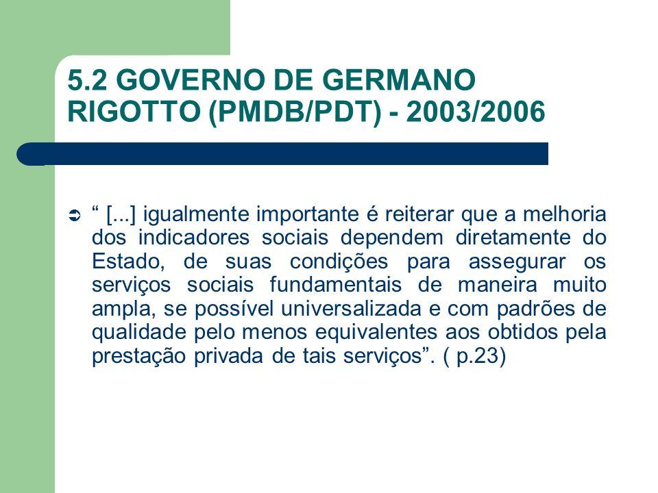 5.2 GOVERNO DE GERMANO RIGOTTO (PMDB/PDT) - 2003/2006 [...] igualmente importante é reiterar que a melhoria dos indicadores sociais dependem diretamen