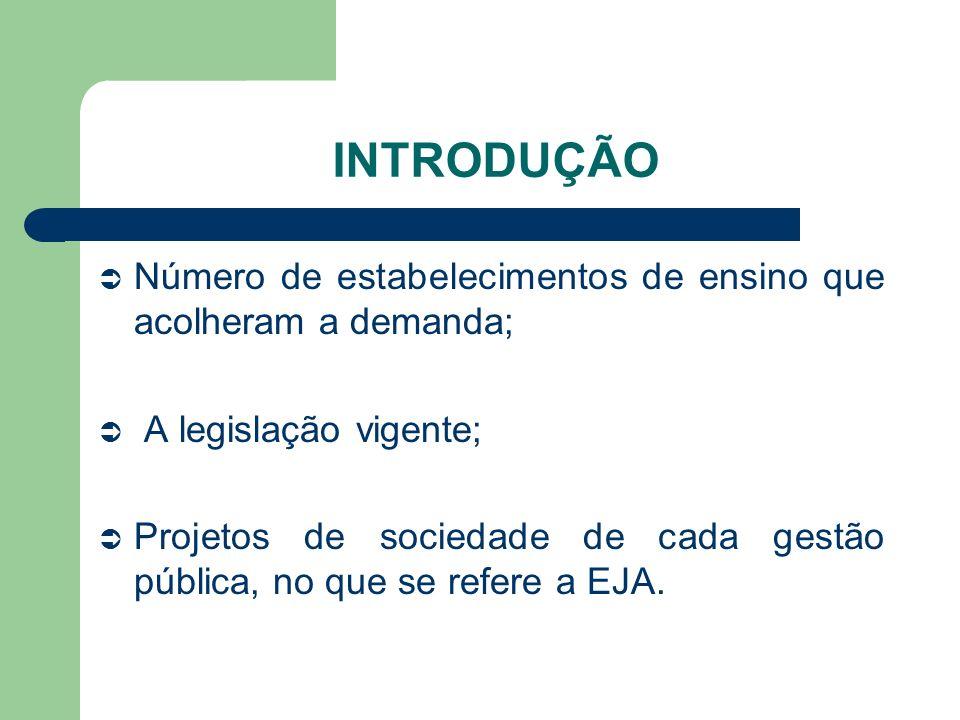 INTRODUÇÃO Número de estabelecimentos de ensino que acolheram a demanda; A legislação vigente; Projetos de sociedade de cada gestão pública, no que se