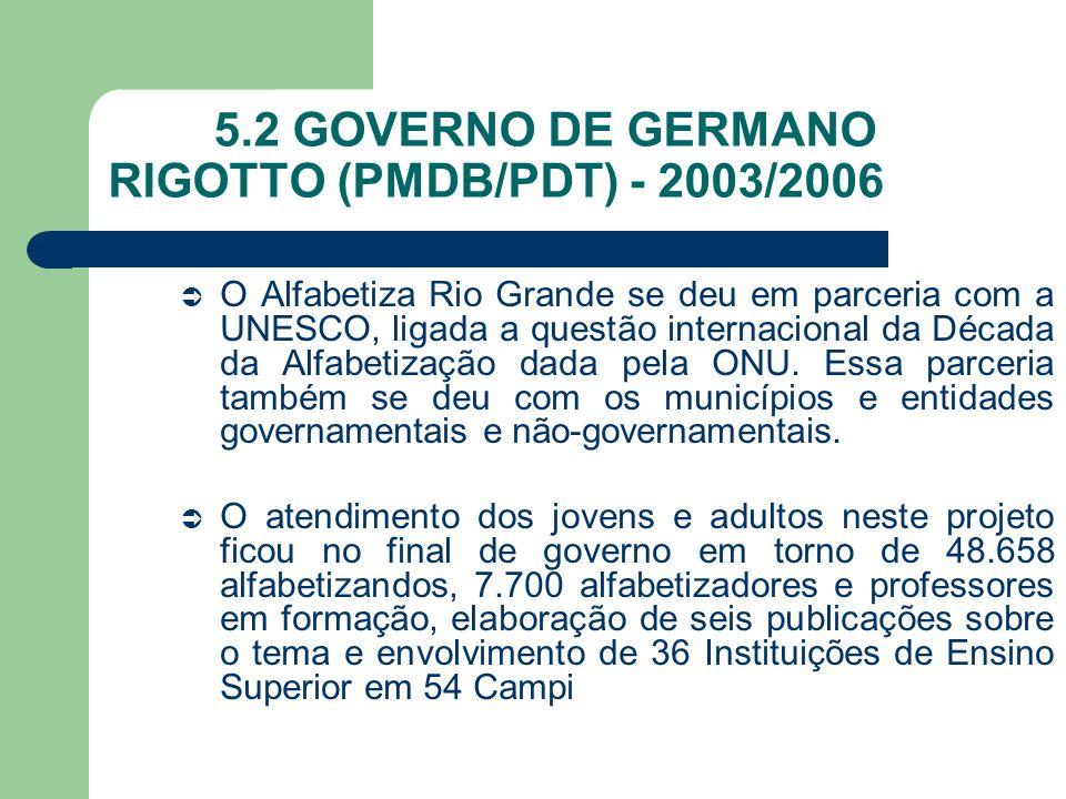 5.2 GOVERNO DE GERMANO RIGOTTO (PMDB/PDT) - 2003/2006 O Alfabetiza Rio Grande se deu em parceria com a UNESCO, ligada a questão internacional da Décad