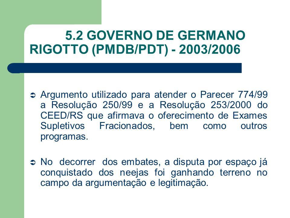 5.2 GOVERNO DE GERMANO RIGOTTO (PMDB/PDT) - 2003/2006 Argumento utilizado para atender o Parecer 774/99 a Resolução 250/99 e a Resolução 253/2000 do C