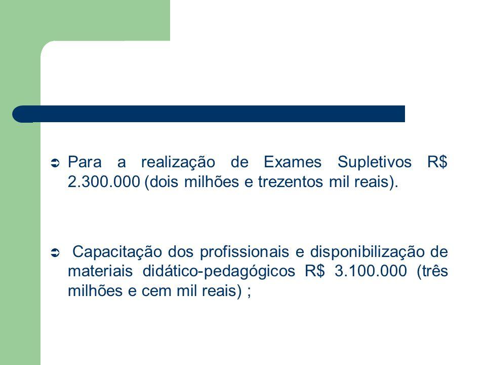 Para a realização de Exames Supletivos R$ 2.300.000 (dois milhões e trezentos mil reais). Capacitação dos profissionais e disponibilização de materiai