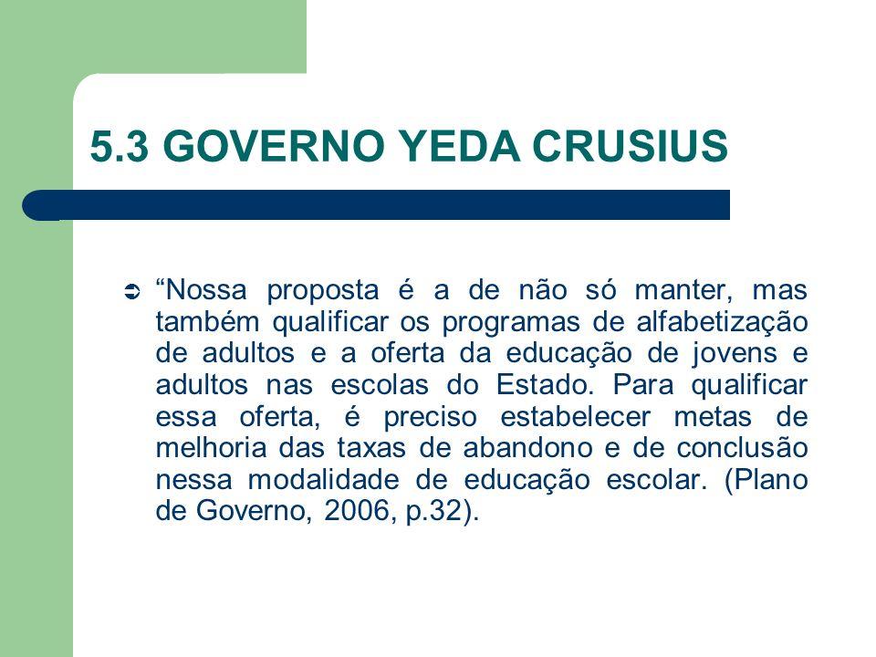 5.3 GOVERNO YEDA CRUSIUS Nossa proposta é a de não só manter, mas também qualificar os programas de alfabetização de adultos e a oferta da educação de