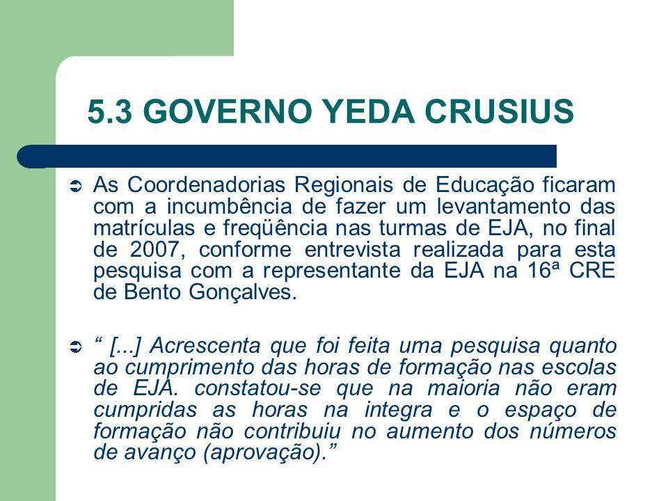 5.3 GOVERNO YEDA CRUSIUS As Coordenadorias Regionais de Educação ficaram com a incumbência de fazer um levantamento das matrículas e freqüência nas tu
