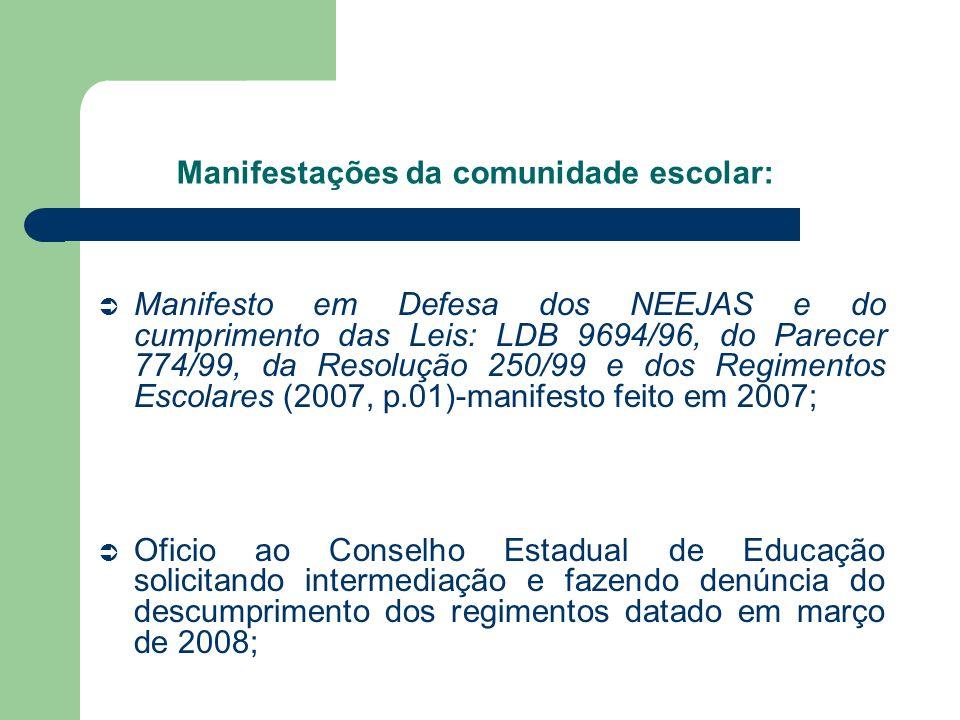 Manifestações da comunidade escolar: Manifesto em Defesa dos NEEJAS e do cumprimento das Leis: LDB 9694/96, do Parecer 774/99, da Resolução 250/99 e d