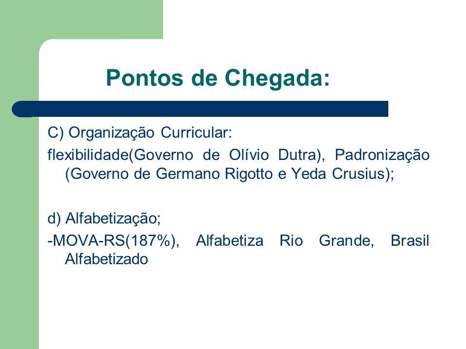 Pontos de Chegada: C) Organização Curricular: flexibilidade(Governo de Olívio Dutra), Padronização (Governo de Germano Rigotto e Yeda Crusius); d) Alf