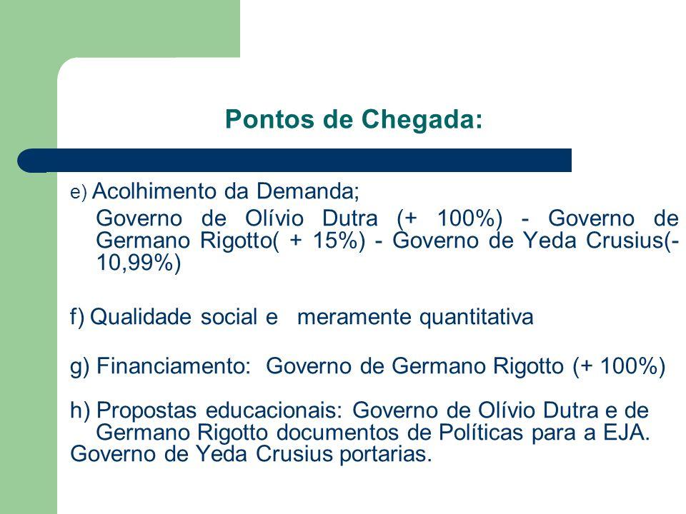 Pontos de Chegada: e) Acolhimento da Demanda; Governo de Olívio Dutra (+ 100%) - Governo de Germano Rigotto( + 15%) - Governo de Yeda Crusius(- 10,99%