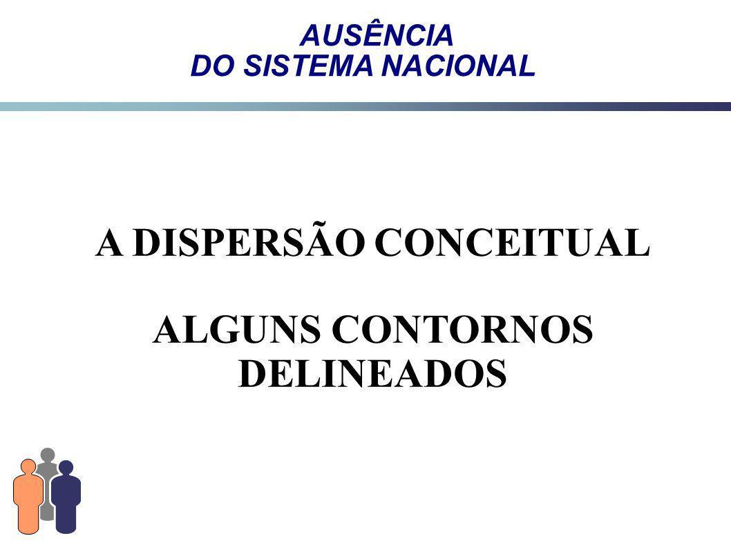 A AUSÊNCIA DO SISTEMA NACIONAL A DISPERSÃO CONCEITUAL ALGUNS CONTORNOS DELINEADOS