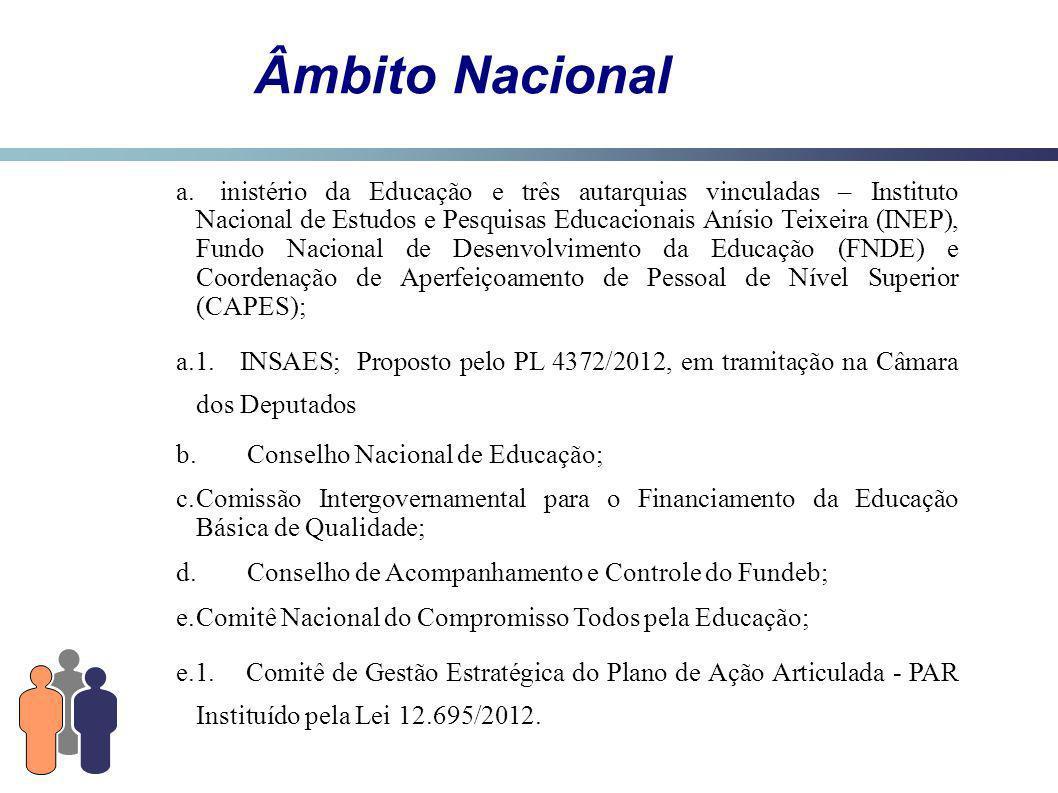 Âmbito Nacional a.Ministério da Educação e três autarquias vinculadas – Instituto Nacional de Estudos e Pesquisas Educacionais Anísio Teixeira (INEP), Fundo Nacional de Desenvolvimento da Educação (FNDE) e Coordenação de Aperfeiçoamento de Pessoal de Nível Superior (CAPES); a.1.