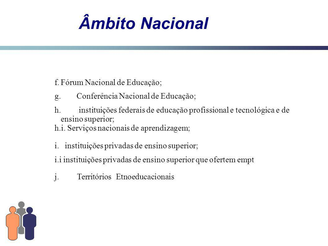 Âmbito Nacional f.Fórum Nacional de Educação; g.Conferência Nacional de Educação; h.