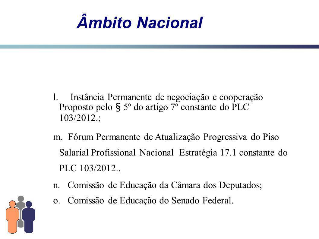 Âmbito Nacional l.