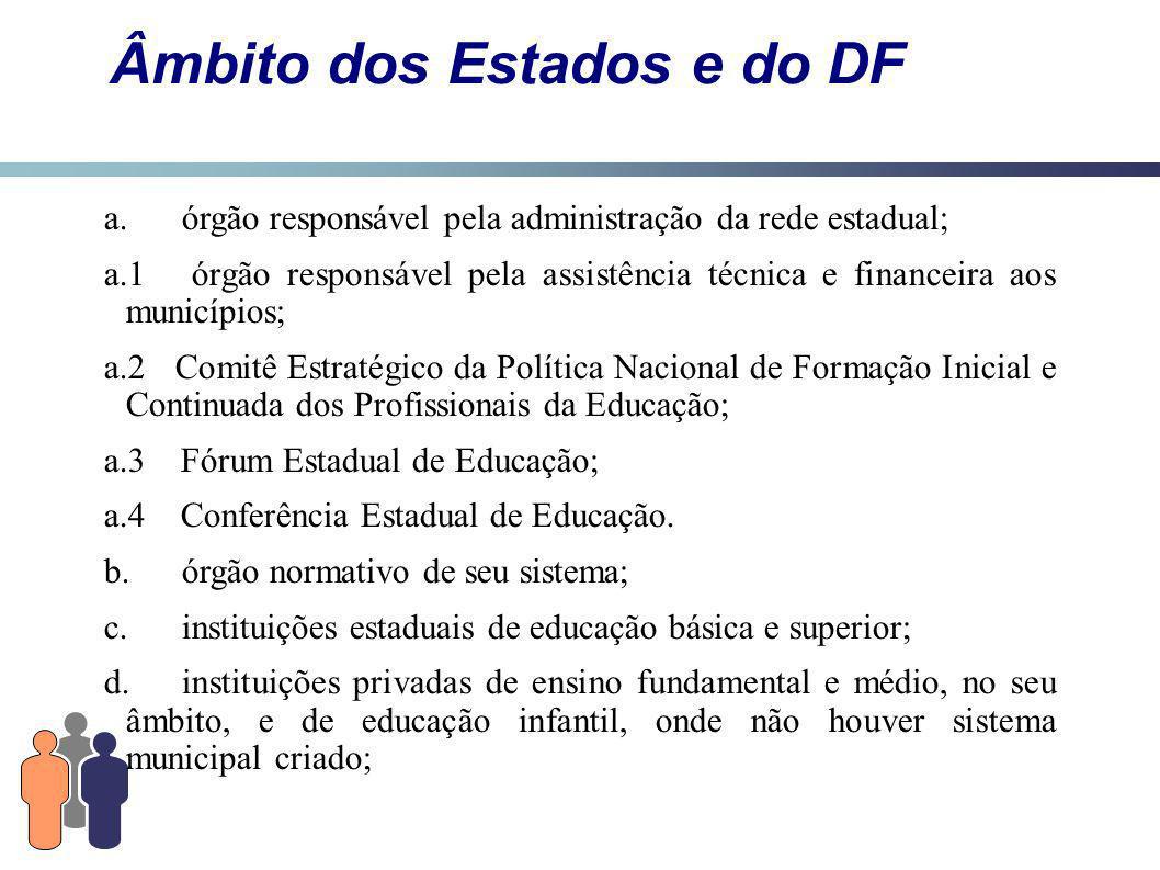 Âmbito dos Estados e do DF a.órgão responsável pela administração da rede estadual; a.1 órgão responsável pela assistência técnica e financeira aos municípios; a.2 Comitê Estratégico da Política Nacional de Formação Inicial e Continuada dos Profissionais da Educação; a.3 Fórum Estadual de Educação; a.4 Conferência Estadual de Educação.
