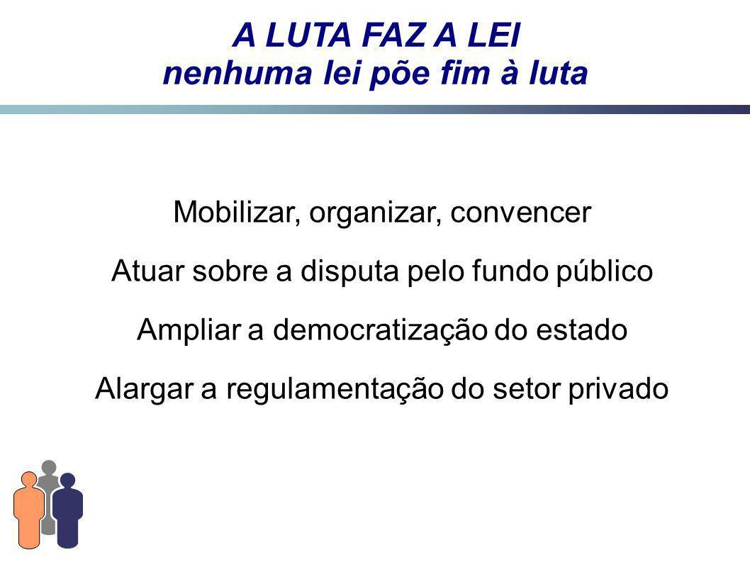 A LUTA FAZ A LEI nenhuma lei põe fim à luta Mobilizar, organizar, convencer Atuar sobre a disputa pelo fundo público Ampliar a democratização do estado Alargar a regulamentação do setor privado