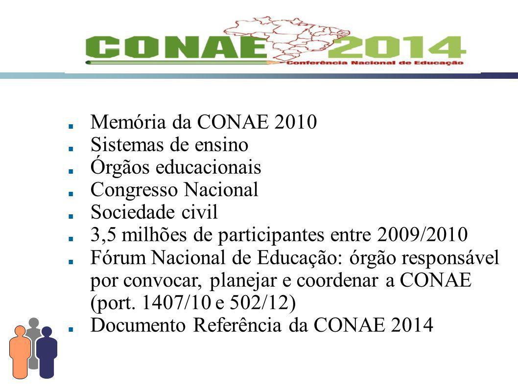 Memória da CONAE 2010 Sistemas de ensino Órgãos educacionais Congresso Nacional Sociedade civil 3,5 milhões de participantes entre 2009/2010 Fórum Nacional de Educação: órgão responsável por convocar, planejar e coordenar a CONAE (port.