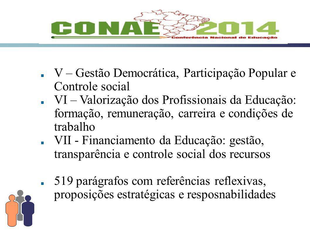 Conferências de Educação Conferências Livres CONAE 2014 Organização da Educação Nacional Sistema Nacional de Educação Planos Estaduais e Municipais