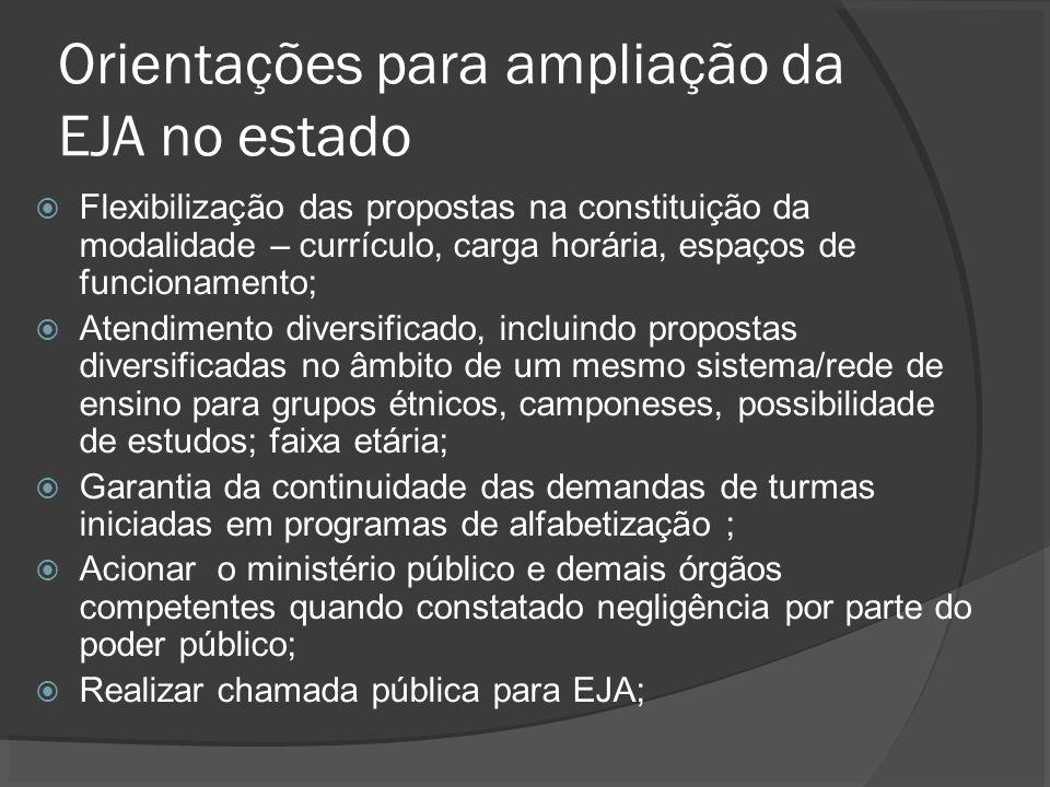 Orientações para ampliação da EJA no estado Flexibilização das propostas na constituição da modalidade – currículo, carga horária, espaços de funciona