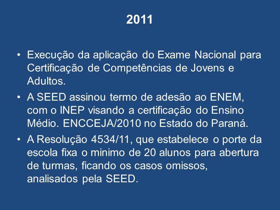 2011 Execução da aplicação do Exame Nacional para Certificação de Competências de Jovens e Adultos. A SEED assinou termo de adesão ao ENEM, com o INEP
