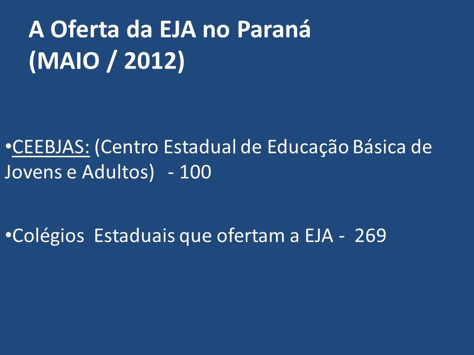 A Oferta da EJA no Paraná (MAIO / 2012) CEEBJAS: (Centro Estadual de Educação Básica de Jovens e Adultos) - 100 Colégios Estaduais que ofertam a EJA -
