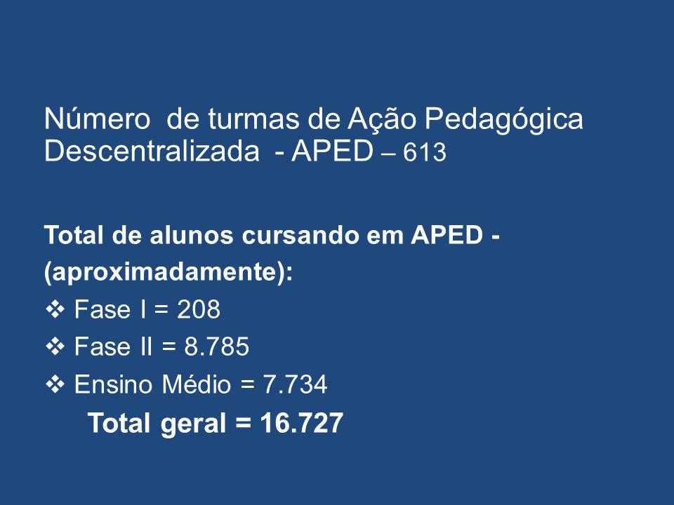 Número de turmas de Ação Pedagógica Descentralizada - APED – 613 Total de alunos cursando em APED - (aproximadamente): Fase I = 208 Fase II = 8.785 En